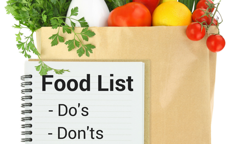 Candida Diet Food List